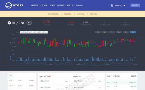 最新仿火币|区块链|虚拟数字货币交易所运营版源码 在线充值+带分红