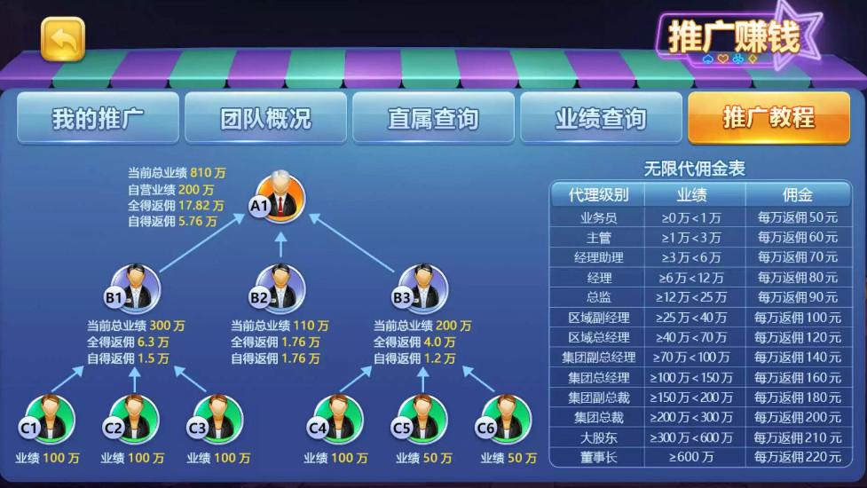傲玩真金棋牌/爱玩娱乐棋牌组件 游戏多+UI漂亮 棋牌源码 第13张